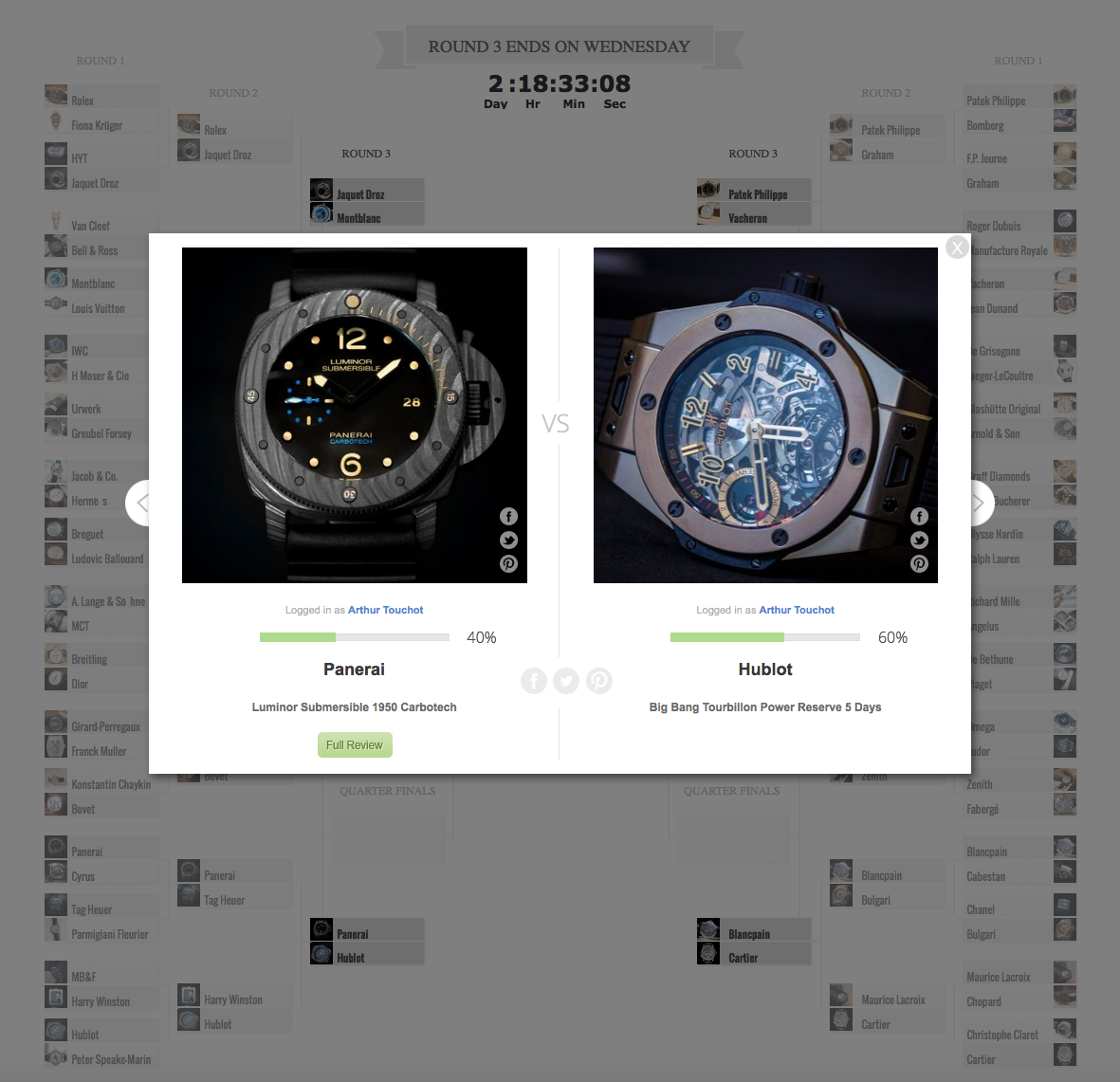 Haute Time Watch Madness 2015